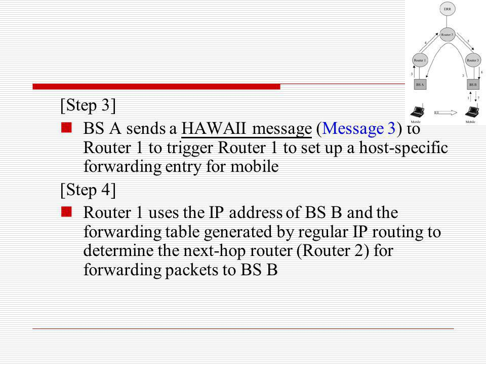 [Step 3] BS A sends a HAWAII message (Message 3) to Router 1 to trigger Router 1 to set up a host-specific forwarding entry for mobile.